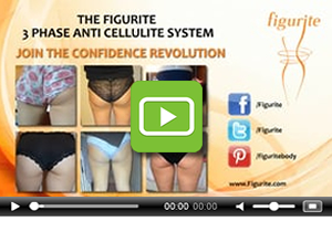 Figurite Anti Cellulite System